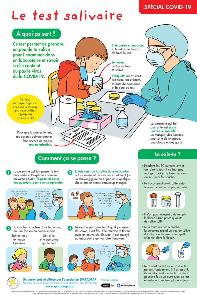 Le test salivaire - Un poster créé et diffusé par l'association SPARADRAP - Illustrations : Sandrine HERRENSCHMIDT.