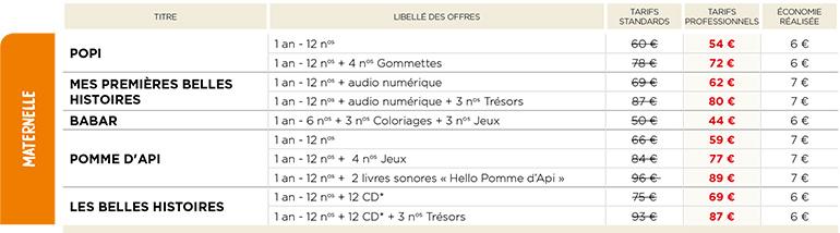 Tarifs Bayard Education 2021-2022 - Maternelle